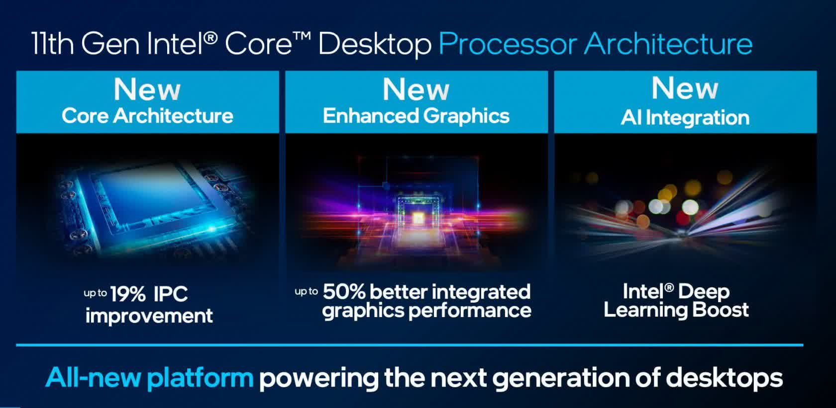intel 11th gen architecture