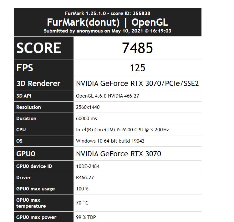 FurMark OpenGL score