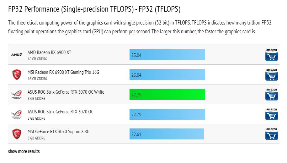 FP32 benchmark